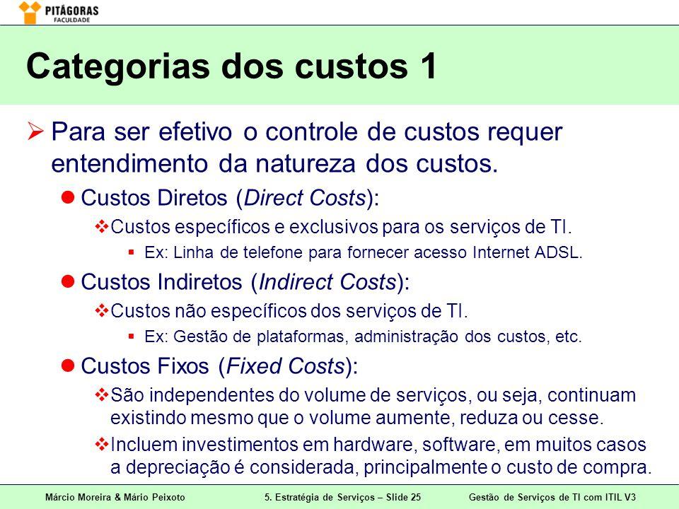 Márcio Moreira & Mário Peixoto5. Estratégia de Serviços – Slide 25 Gestão de Serviços de TI com ITIL V3 Categorias dos custos 1 Para ser efetivo o con