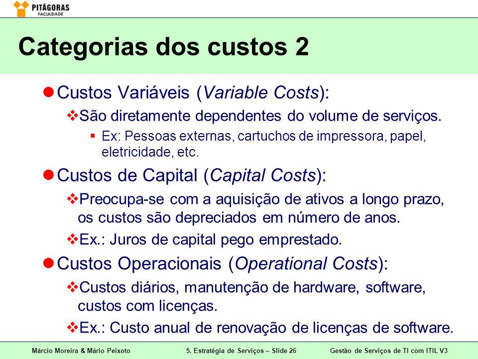 Márcio Moreira & Mário Peixoto5. Estratégia de Serviços – Slide 26 Gestão de Serviços de TI com ITIL V3 Categorias dos custos 2 Custos Variáveis (Vari