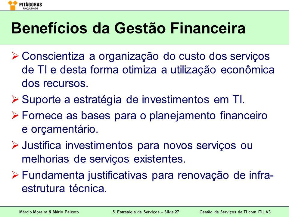 Márcio Moreira & Mário Peixoto5. Estratégia de Serviços – Slide 27 Gestão de Serviços de TI com ITIL V3 Benefícios da Gestão Financeira Conscientiza a