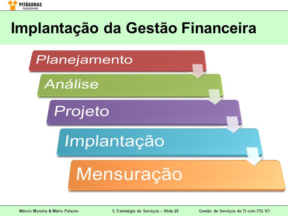Márcio Moreira & Mário Peixoto5. Estratégia de Serviços – Slide 28 Gestão de Serviços de TI com ITIL V3 Implantação da Gestão Financeira