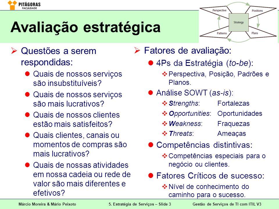 Márcio Moreira & Mário Peixoto5. Estratégia de Serviços – Slide 3 Gestão de Serviços de TI com ITIL V3 Avaliação estratégica Questões a serem respondi