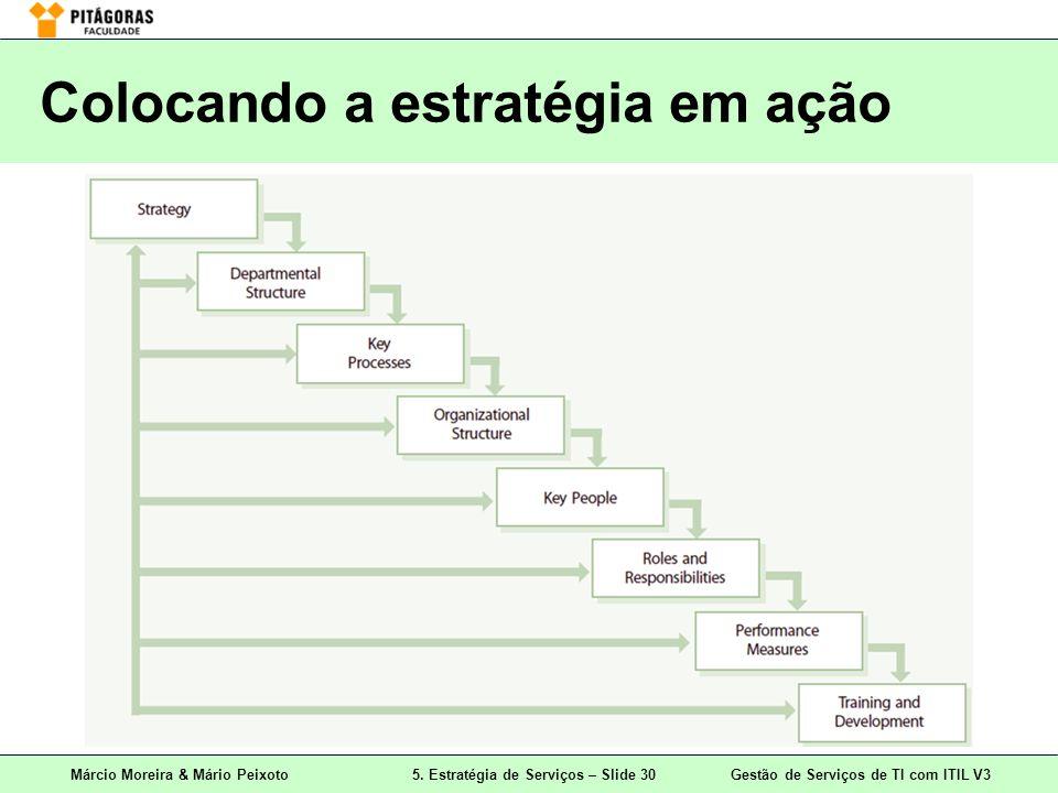 Márcio Moreira & Mário Peixoto5. Estratégia de Serviços – Slide 30 Gestão de Serviços de TI com ITIL V3 Colocando a estratégia em ação