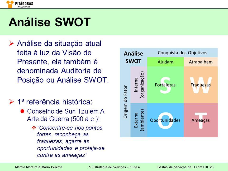 Márcio Moreira & Mário Peixoto5. Estratégia de Serviços – Slide 4 Gestão de Serviços de TI com ITIL V3 Análise SWOT Análise da situação atual feita à