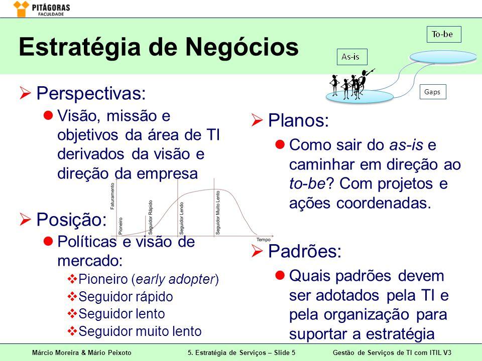 Márcio Moreira & Mário Peixoto5. Estratégia de Serviços – Slide 5 Gestão de Serviços de TI com ITIL V3 Estratégia de Negócios Perspectivas: Visão, mis