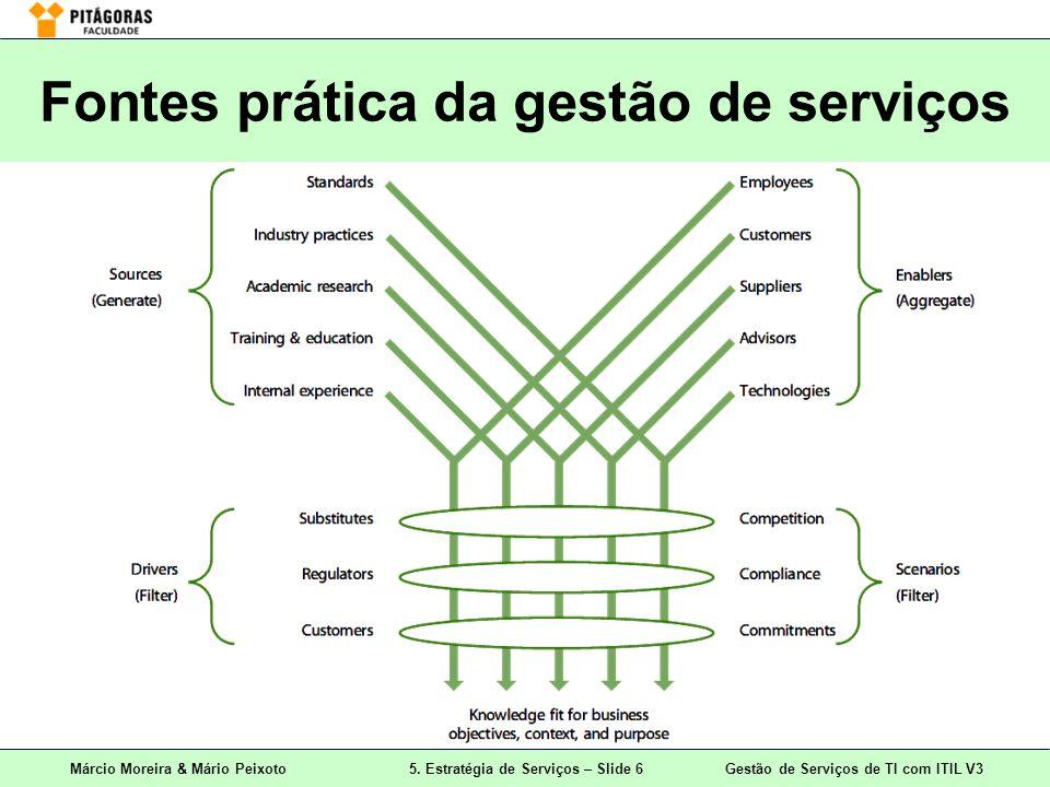 Márcio Moreira & Mário Peixoto5. Estratégia de Serviços – Slide 6 Gestão de Serviços de TI com ITIL V3 Fontes prática da gestão de serviços