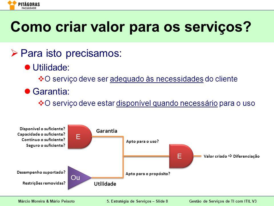 Márcio Moreira & Mário Peixoto5. Estratégia de Serviços – Slide 8 Gestão de Serviços de TI com ITIL V3 Como criar valor para os serviços? Para isto pr