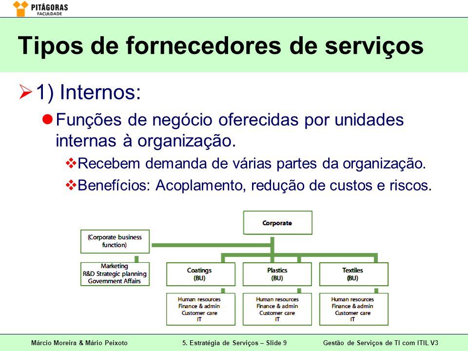 Márcio Moreira & Mário Peixoto5. Estratégia de Serviços – Slide 9 Gestão de Serviços de TI com ITIL V3 Tipos de fornecedores de serviços 1) Internos: