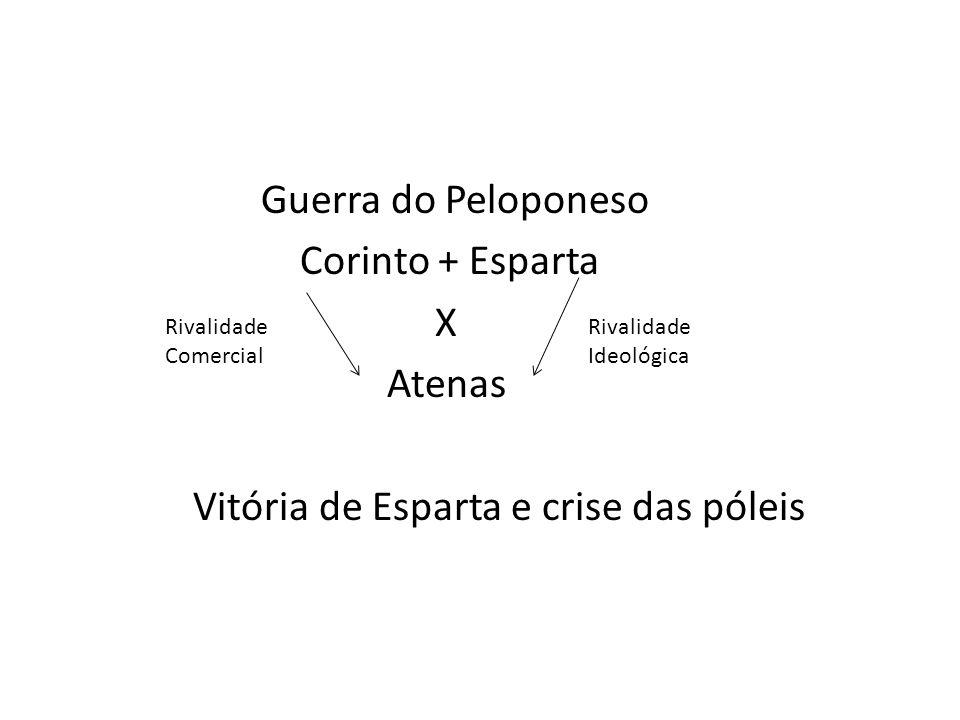 Guerra do Peloponeso Corinto + Esparta X Atenas Vitória de Esparta e crise das póleis Rivalidade Comercial Rivalidade Ideológica