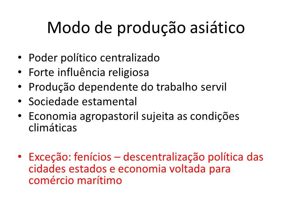 Modo de produção asiático Poder político centralizado Forte influência religiosa Produção dependente do trabalho servil Sociedade estamental Economia