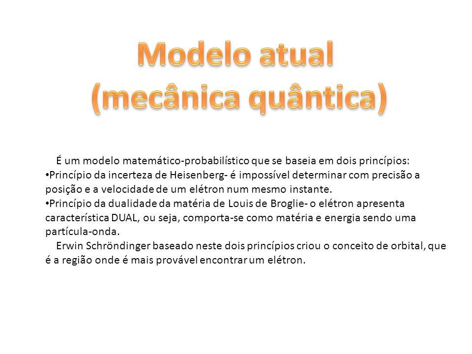 É um modelo matemático-probabilístico que se baseia em dois princípios: Princípio da incerteza de Heisenberg- é impossível determinar com precisão a p