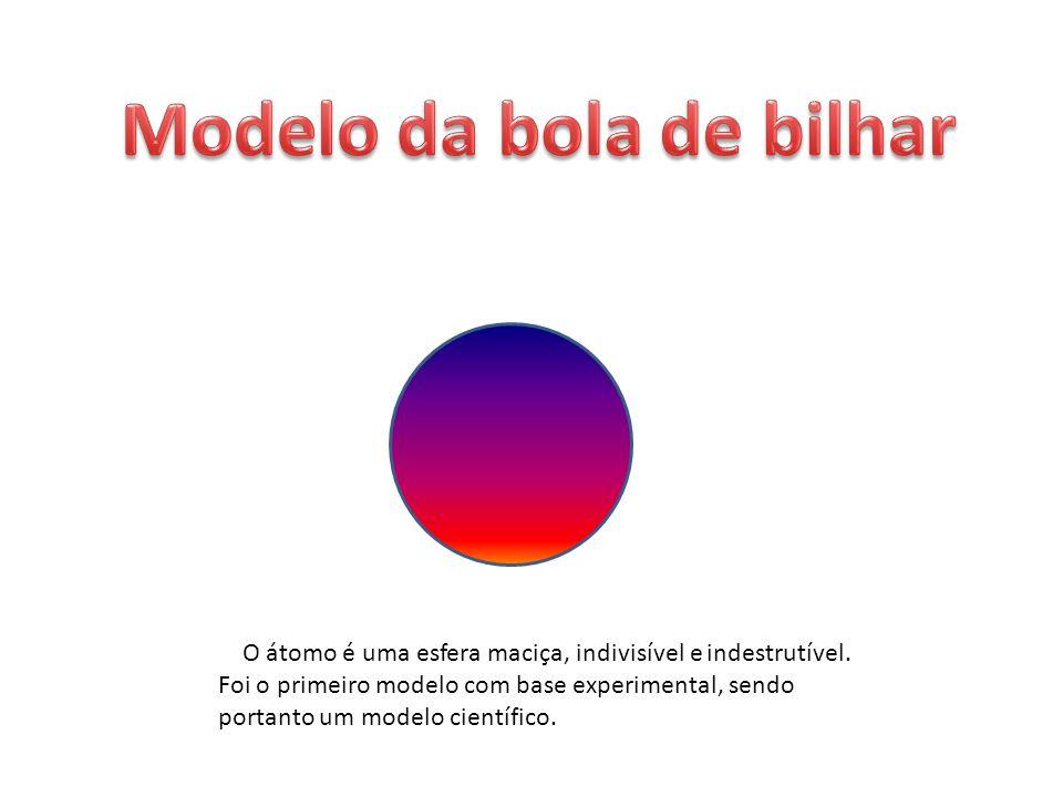 O átomo é uma esfera maciça, indivisível e indestrutível. Foi o primeiro modelo com base experimental, sendo portanto um modelo científico.
