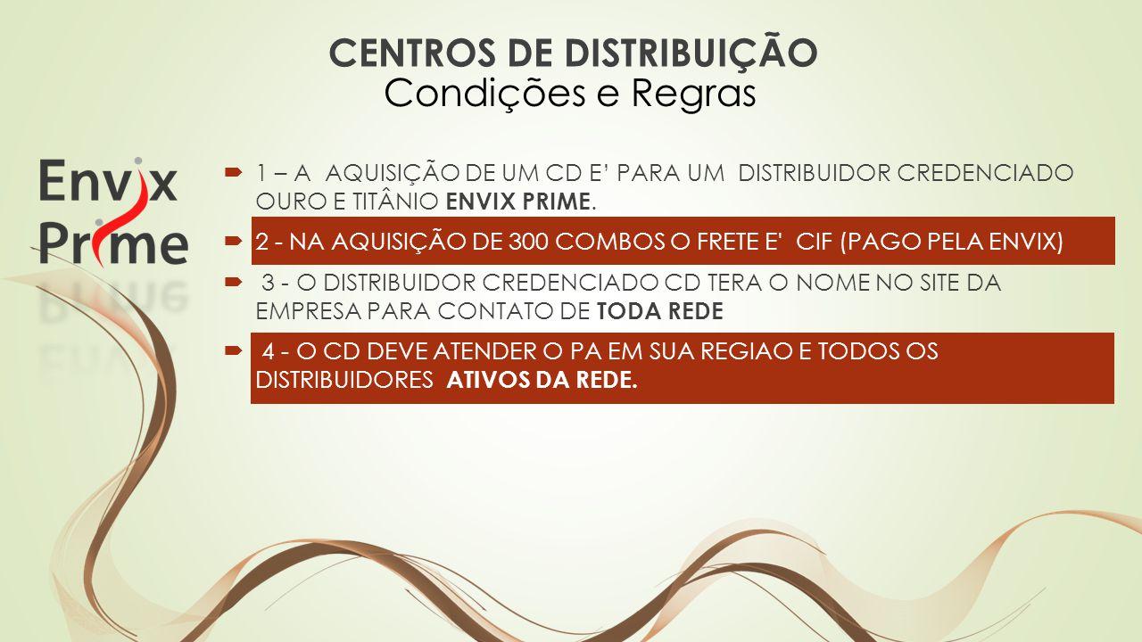 CENTROS DE DISTRIBUIÇÃO Condições e Regras 1 – A AQUISIÇÃO DE UM CD E PARA UM DISTRIBUIDOR CREDENCIADO OURO E TITÂNIO ENVIX PRIME.