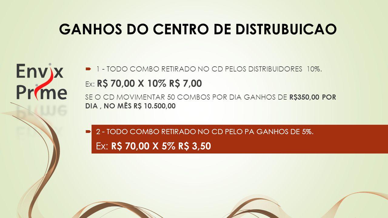 1 - TODO COMBO RETIRADO NO CD PELOS DISTRIBUIDORES 10%.