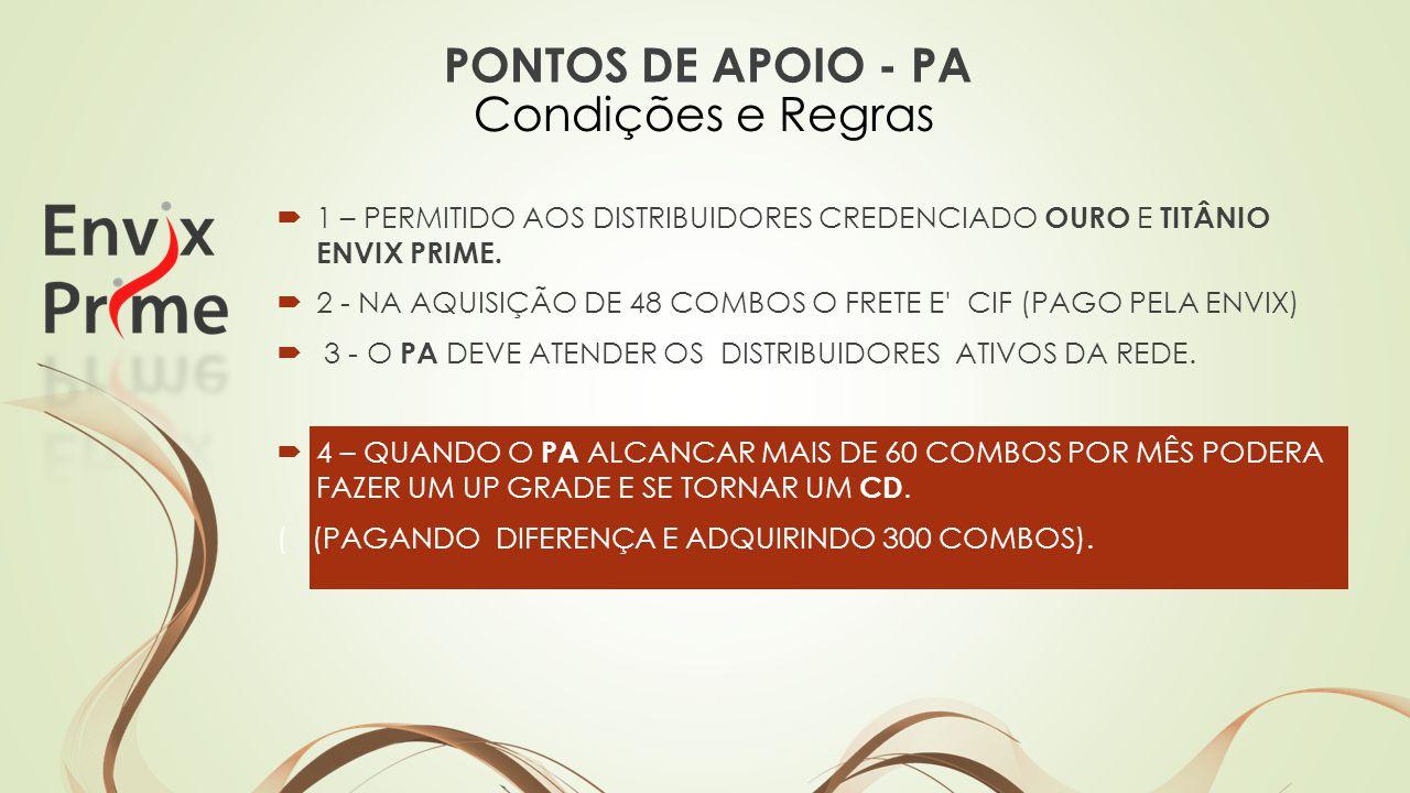 PONTOS DE APOIO - PA Condições e Regras 1 – PERMITIDO AOS DISTRIBUIDORES CREDENCIADO OURO E TITÂNIO ENVIX PRIME.