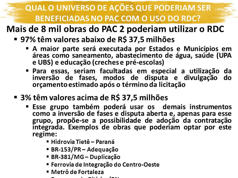 QUAL O UNIVERSO DE AÇÕES QUE PODERIAM SER BENEFICIADAS NO PAC COM O USO DO RDC? Mais de 8 mil obras do PAC 2 poderiam utilizar o RDC 97% têm valores a