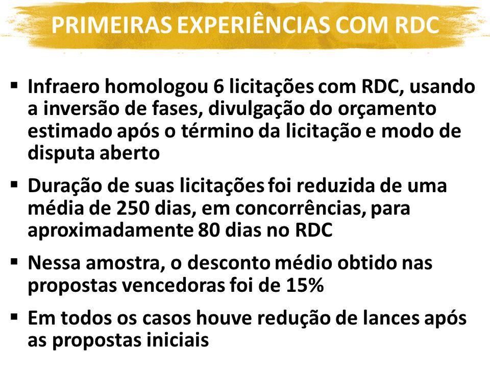 Infraero homologou 6 licitações com RDC, usando a inversão de fases, divulgação do orçamento estimado após o término da licitação e modo de disputa ab