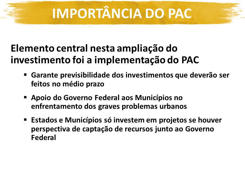 Elemento central nesta ampliação do investimento foi a implementação do PAC Garante previsibilidade dos investimentos que deverão ser feitos no médio