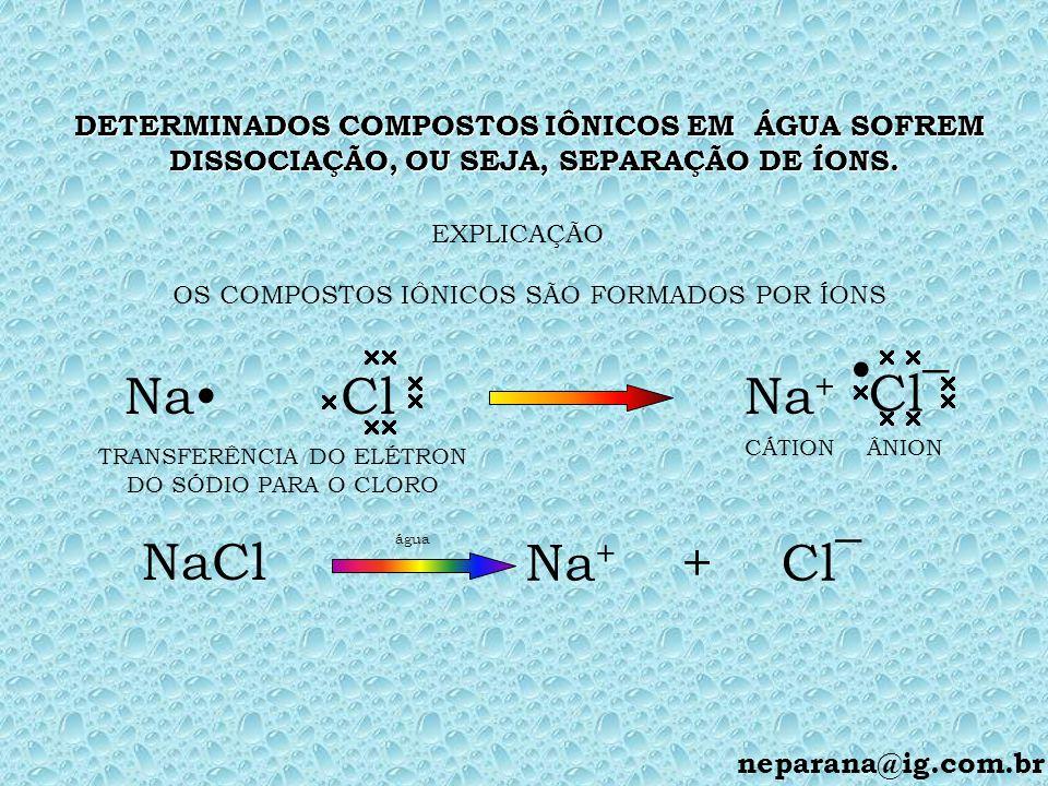 Água e cloreto de sódio pilha Relê ligado circuito fechado CIRCUITO FECHADO neparana@ig.com.br