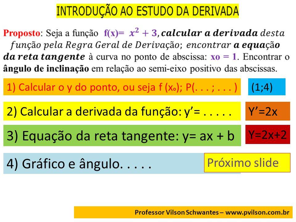 1) Calcular o y do ponto, ou seja f (x o ); P(... ;...