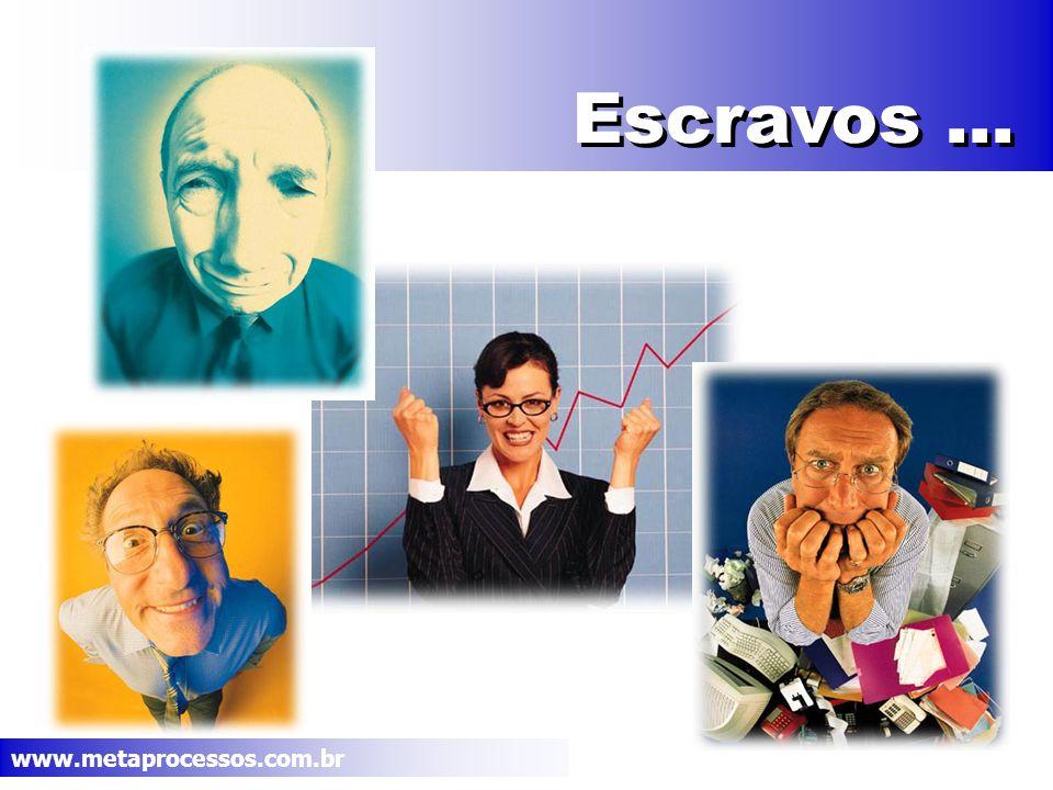 www.metaprocessos.com.br Modelo de Coaching O modelo clássico de coaching: Metas passos obstáculos recursos avaliação Recursos cognitivos, uso da decisão consciente e força de vontade