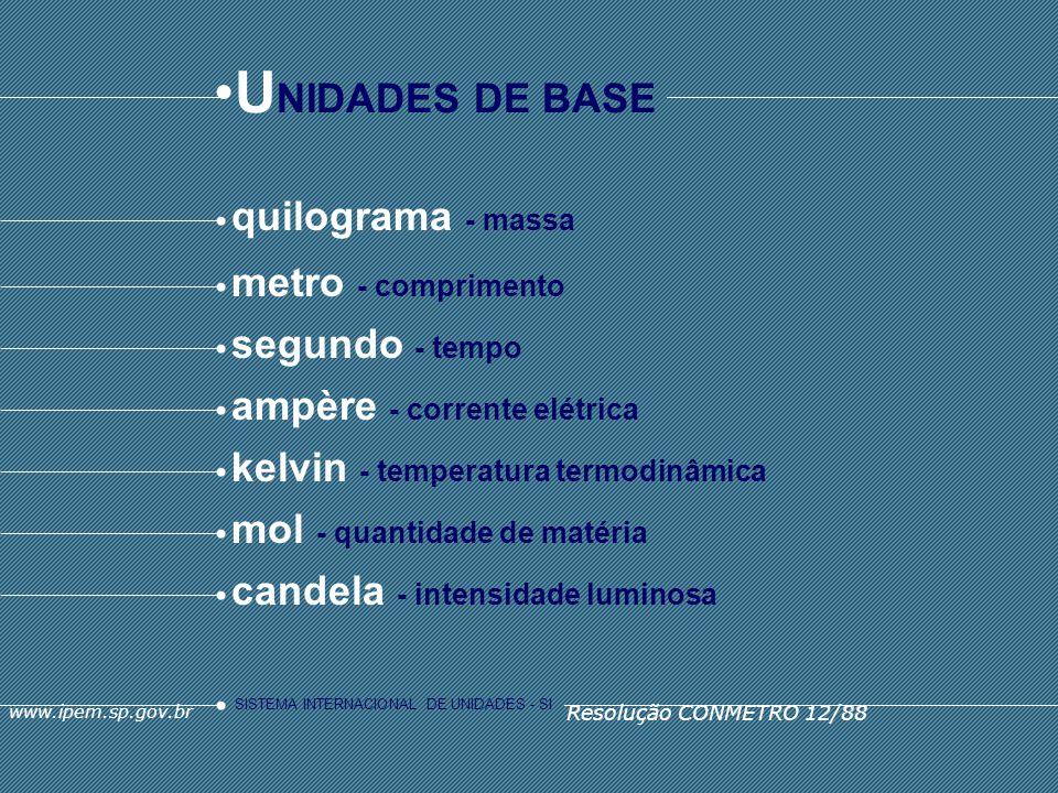 SISTEMA INTERNACIONAL DE UNIDADES - SI U NIDADES DE BASE quilograma - massa metro - comprimento segundo - tempo Resolução CONMETRO 12/88 ampère - corr