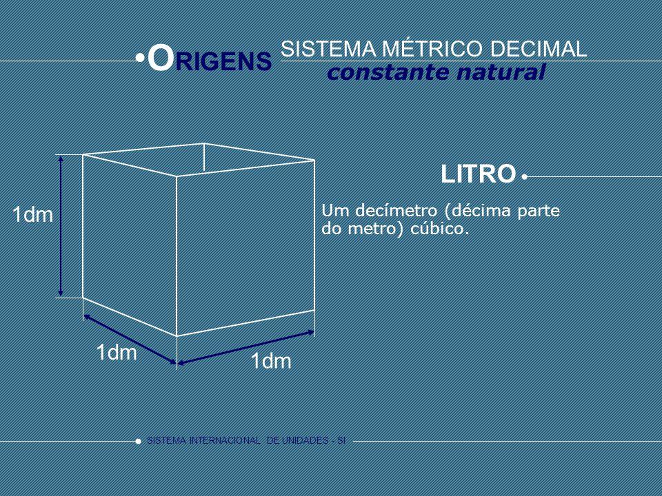 SISTEMA INTERNACIONAL DE UNIDADES - SI O RIGENS Um decímetro (décima parte do metro) cúbico. LITRO 1dm SISTEMA MÉTRICO DECIMAL constante natural