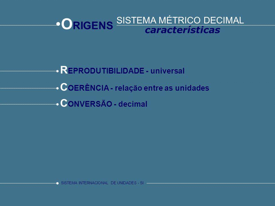 SISTEMA INTERNACIONAL DE UNIDADES - SI O RIGENS características R EPRODUTIBILIDADE - universal C OERÊNCIA - relação entre as unidades C ONVERSÃO - dec