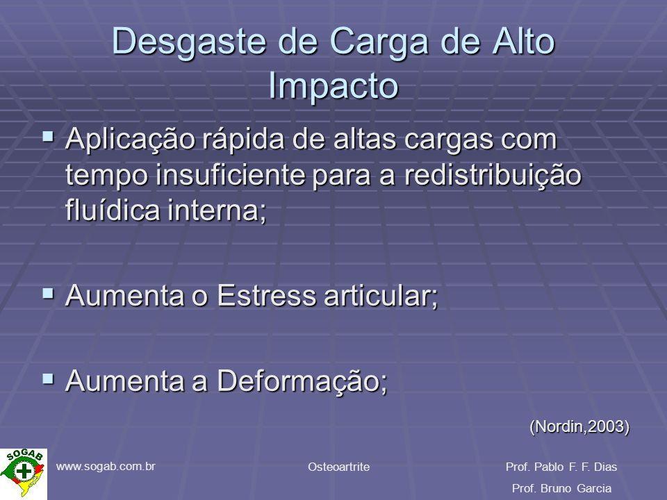 www.sogab.com.br OsteoartriteProf. Pablo F. F. Dias Prof. Bruno Garcia Desgaste de Carga de Alto Impacto Aplicação rápida de altas cargas com tempo in
