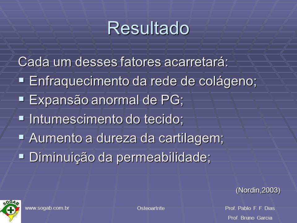 www.sogab.com.br OsteoartriteProf. Pablo F. F. Dias Prof. Bruno Garcia Resultado Cada um desses fatores acarretará: Enfraquecimento da rede de colágen