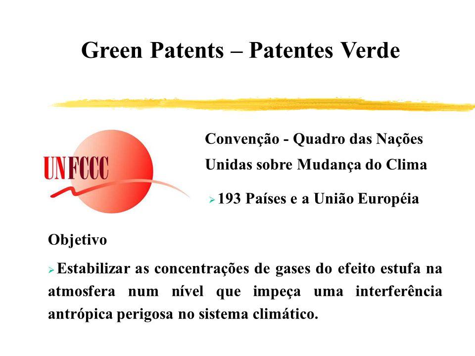 Green Patents – Patentes Verde 193 Países e a União Européia Objetivo Estabilizar as concentrações de gases do efeito estufa na atmosfera num nível qu