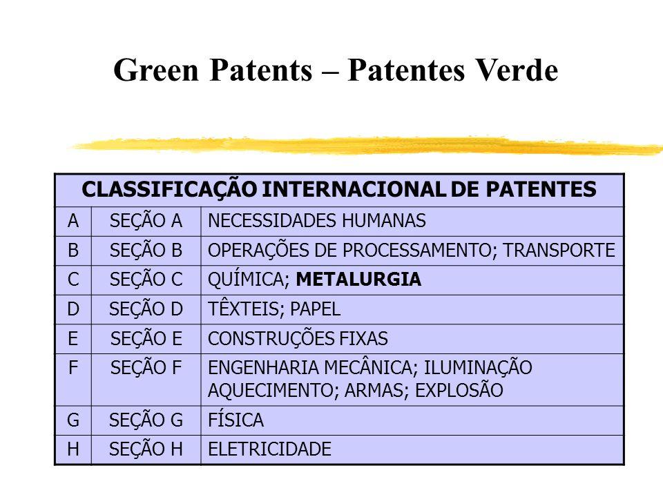 Green Patents – Patentes Verde CLASSIFICAÇÃO INTERNACIONAL DE PATENTES ASEÇÃO ANECESSIDADES HUMANAS BSEÇÃO BOPERAÇÕES DE PROCESSAMENTO; TRANSPORTE CSE