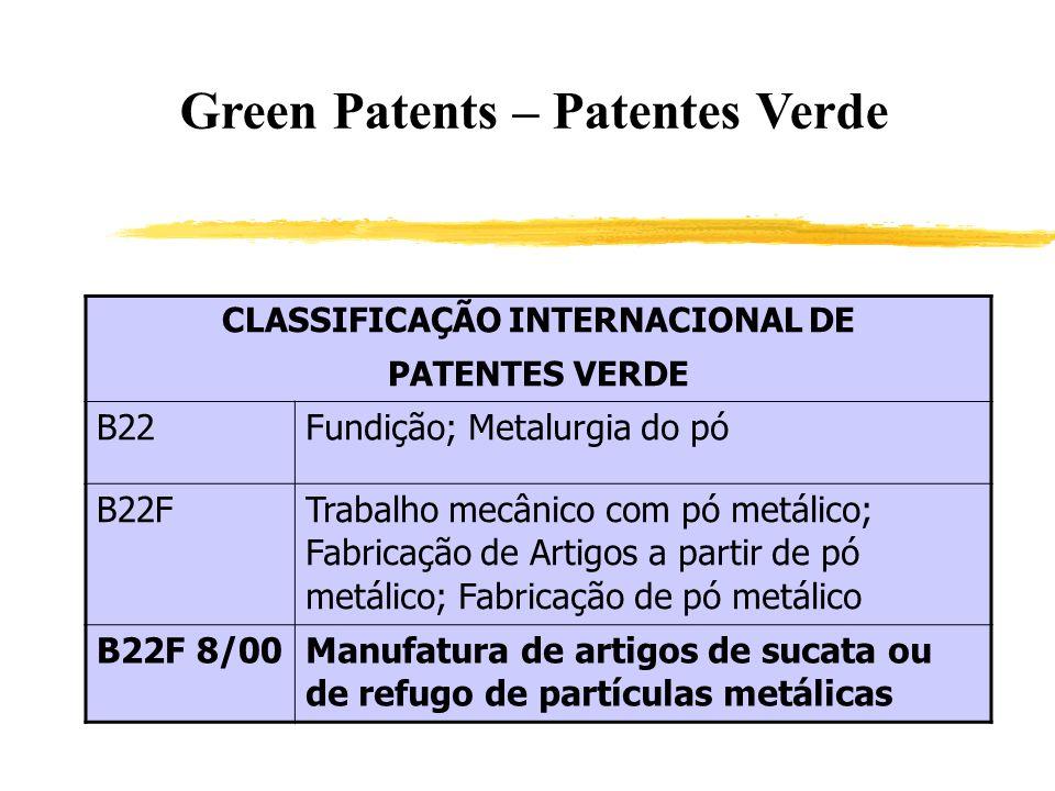 Green Patents – Patentes Verde CLASSIFICAÇÃO INTERNACIONAL DE PATENTES VERDE B22Fundição; Metalurgia do pó B22F Trabalho mecânico com pó metálico; Fab