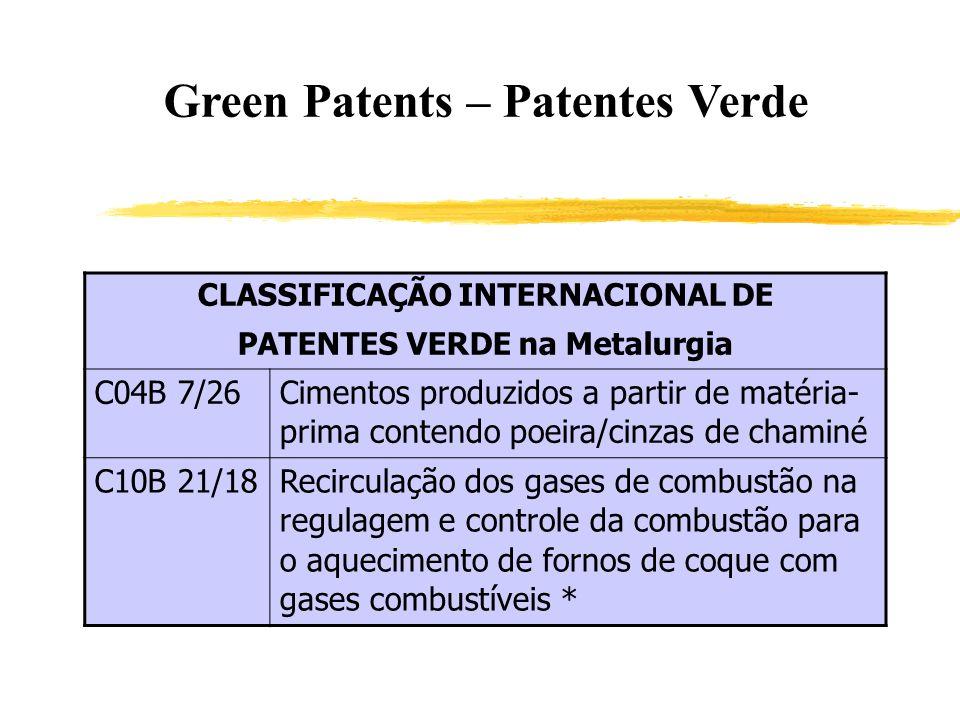 Green Patents – Patentes Verde CLASSIFICAÇÃO INTERNACIONAL DE PATENTES VERDE na Metalurgia C04B 7/26 Cimentos produzidos a partir de matéria- prima co