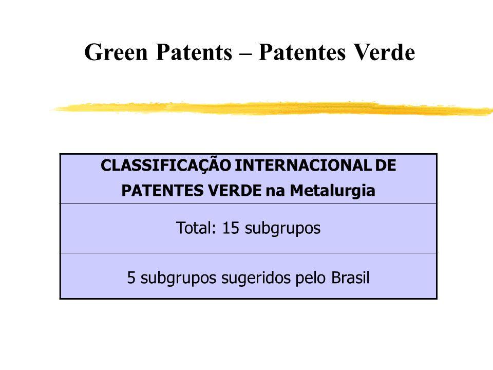 Green Patents – Patentes Verde CLASSIFICAÇÃO INTERNACIONAL DE PATENTES VERDE na Metalurgia Total: 15 subgrupos 5 subgrupos sugeridos pelo Brasil