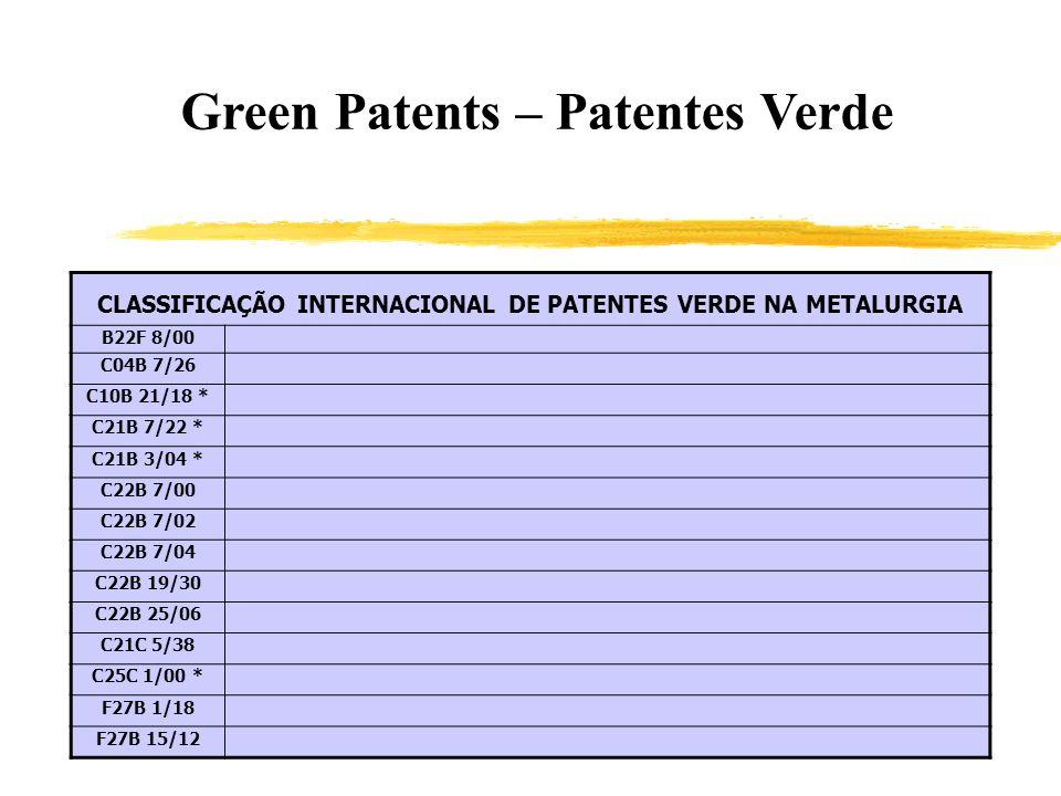 Green Patents – Patentes Verde CLASSIFICAÇÃO INTERNACIONAL DE PATENTES VERDE NA METALURGIA B22F 8/00 C04B 7/26 C10B 21/18 * C21B 7/22 * C21B 3/04 * C2