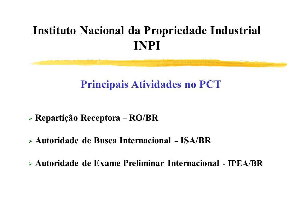 Instituto Nacional da Propriedade Industrial INPI Principais Atividades no PCT Repartição Receptora – RO/BR Autoridade de Busca Internacional – ISA/BR