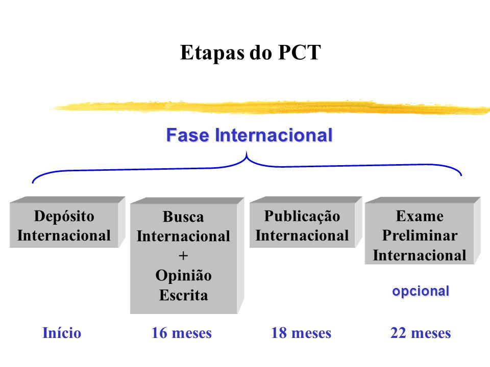 Etapas do PCT Fase Internacional Depósito Internacional Busca Internacional + Opinião Escrita Publicação Internacional Exame Preliminar Internacional