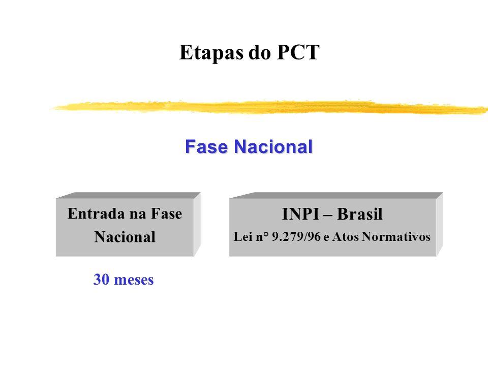 Simplificação - PCT Fase Internacional Depósito Internacional Busca Internacional + Opinião Escrita Publicação Internacional Exame Preliminar Internacional opcional 16 meses18 mesesInício22 meses Português