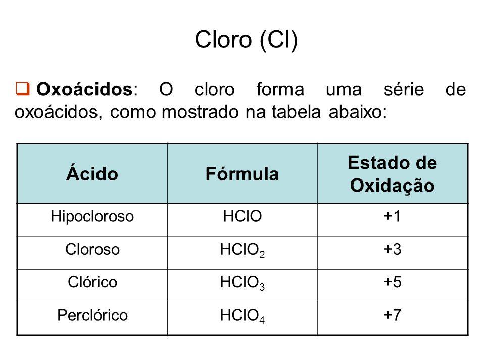 Cloro (Cl) Oxoácidos: O cloro forma uma série de oxoácidos, como mostrado na tabela abaixo: ÁcidoFórmula Estado de Oxidação HipoclorosoHClO+1 ClorosoH