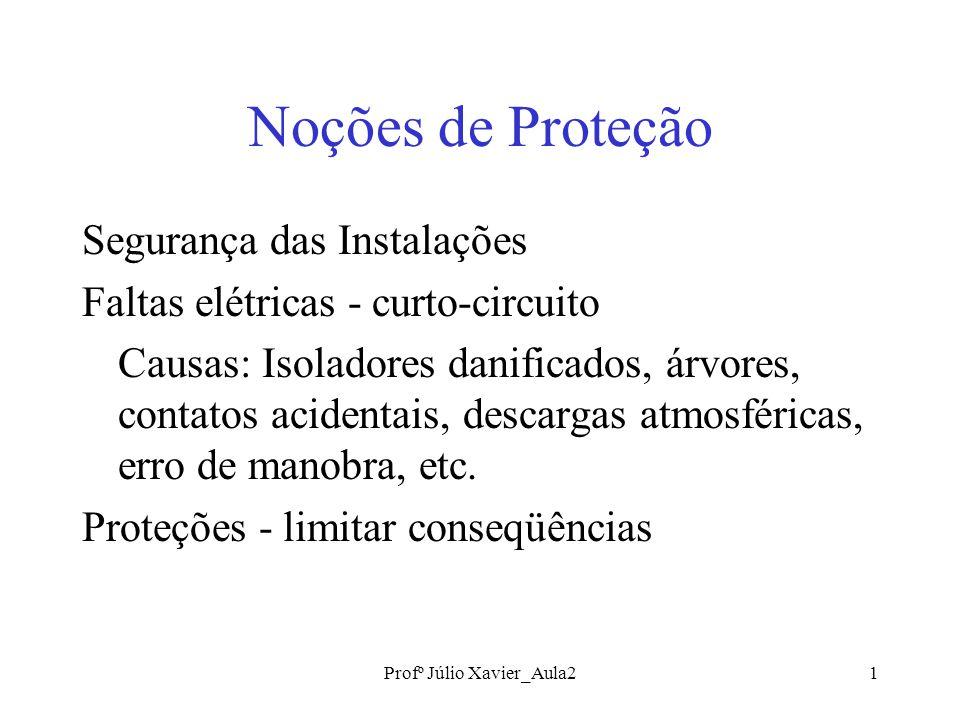 Profº Júlio Xavier_Aula21 Noções de Proteção Segurança das Instalações Faltas elétricas - curto-circuito Causas: Isoladores danificados, árvores, contatos acidentais, descargas atmosféricas, erro de manobra, etc.