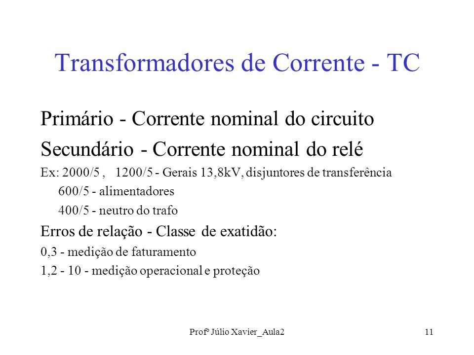 Profº Júlio Xavier_Aula211 Transformadores de Corrente - TC Primário - Corrente nominal do circuito Secundário - Corrente nominal do relé Ex: 2000/5, 1200/5 - Gerais 13,8kV, disjuntores de transferência 600/5 - alimentadores 400/5 - neutro do trafo Erros de relação - Classe de exatidão: 0,3 - medição de faturamento 1,2 - 10 - medição operacional e proteção