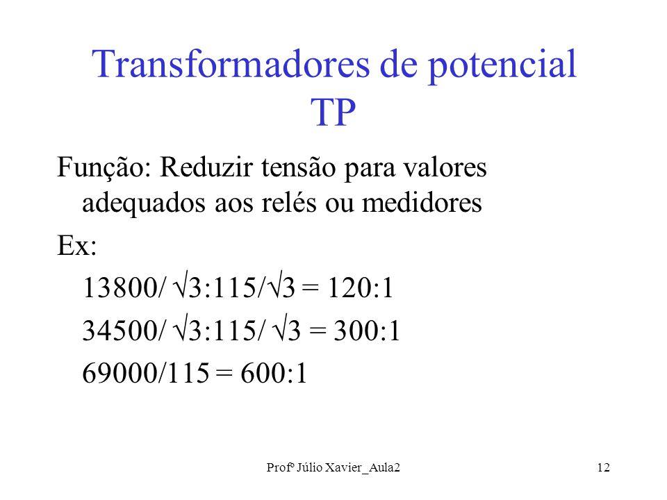 Profº Júlio Xavier_Aula212 Transformadores de potencial TP Função: Reduzir tensão para valores adequados aos relés ou medidores Ex: 13800/ 3:115/3 = 120:1 34500/ 3:115/ 3 = 300:1 69000/115 = 600:1