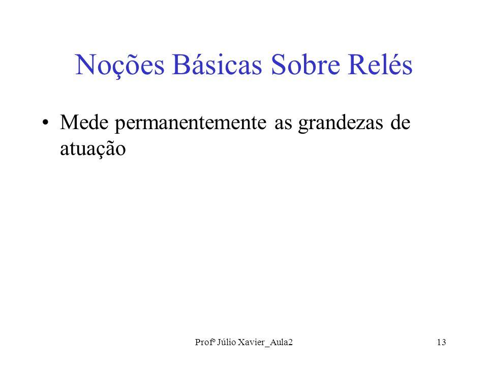 Profº Júlio Xavier_Aula213 Noções Básicas Sobre Relés Mede permanentemente as grandezas de atuação