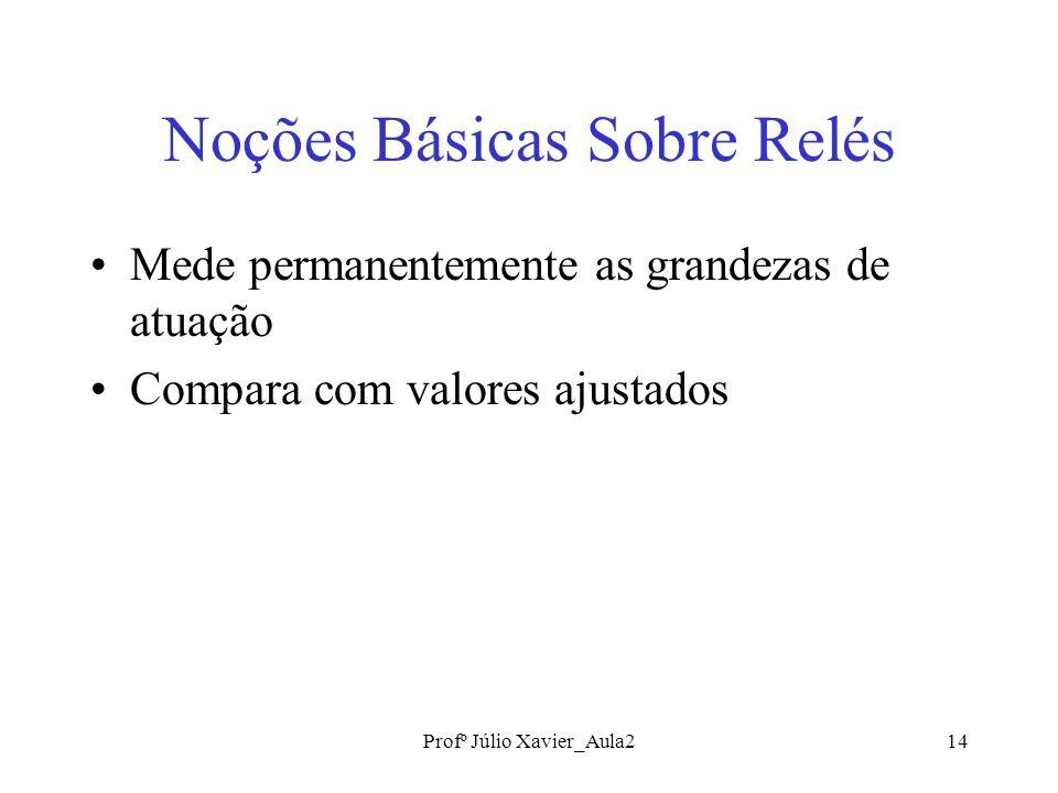 Profº Júlio Xavier_Aula214 Noções Básicas Sobre Relés Mede permanentemente as grandezas de atuação Compara com valores ajustados