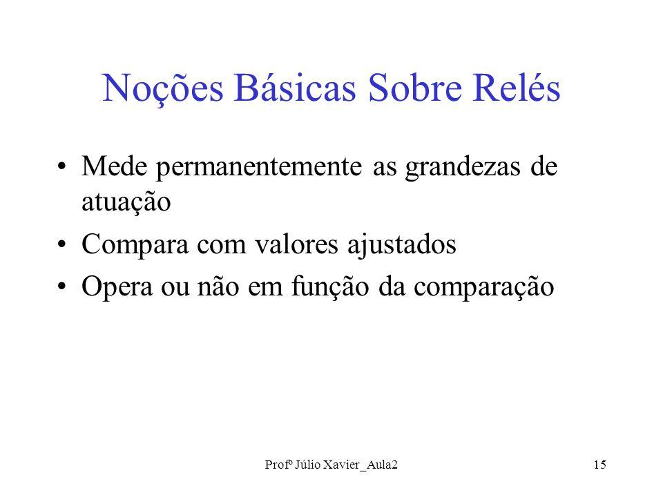 Profº Júlio Xavier_Aula215 Noções Básicas Sobre Relés Mede permanentemente as grandezas de atuação Compara com valores ajustados Opera ou não em função da comparação