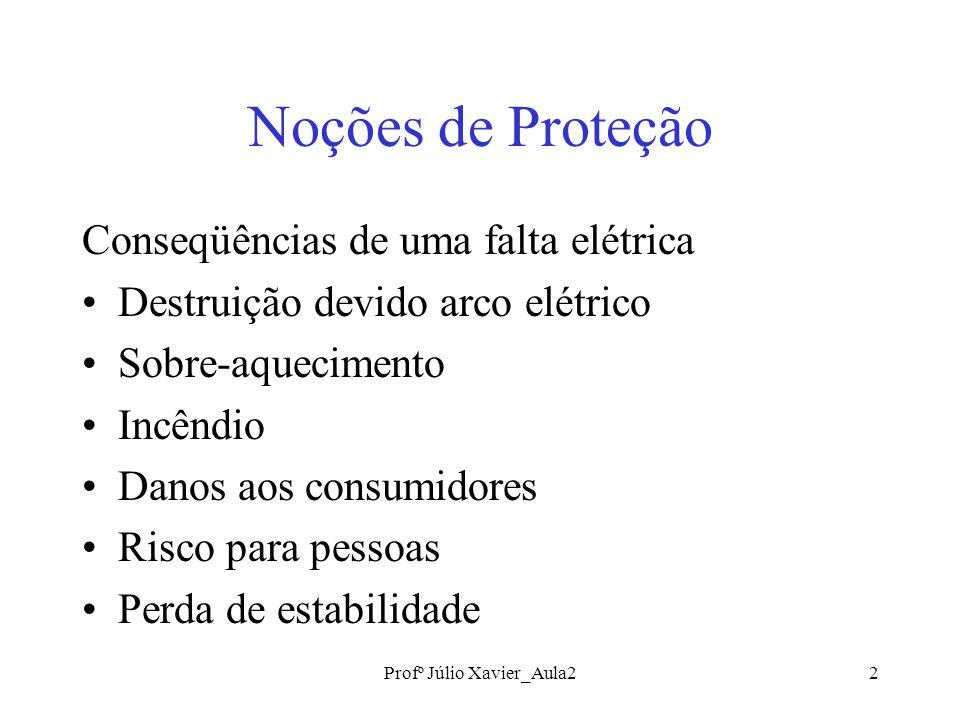 Profº Júlio Xavier_Aula22 Noções de Proteção Conseqüências de uma falta elétrica Destruição devido arco elétrico Sobre-aquecimento Incêndio Danos aos consumidores Risco para pessoas Perda de estabilidade