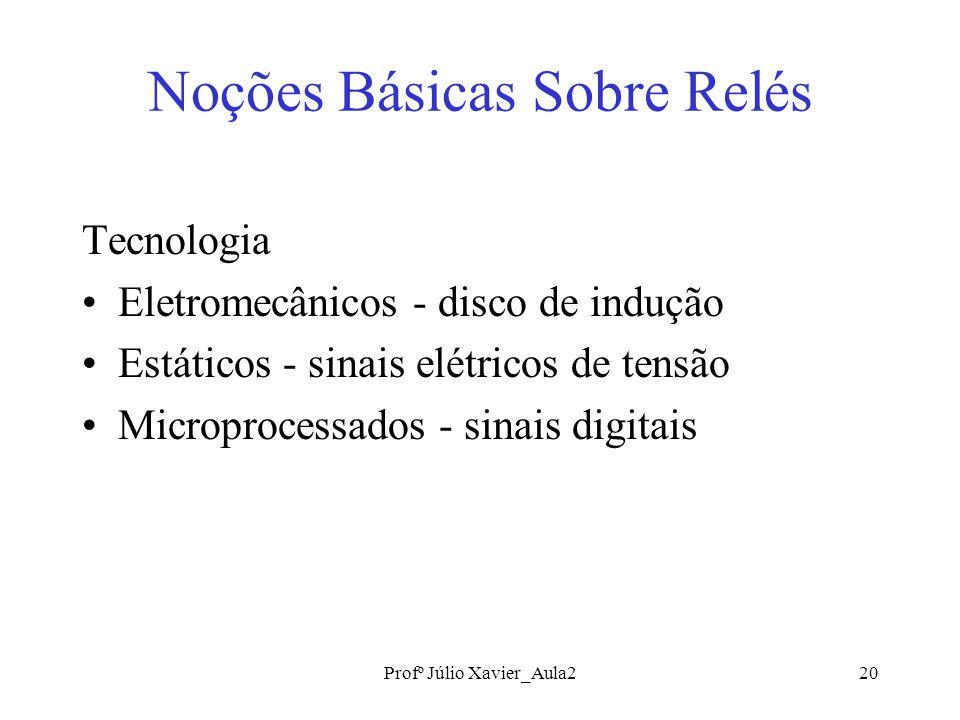 Profº Júlio Xavier_Aula220 Noções Básicas Sobre Relés Tecnologia Eletromecânicos - disco de indução Estáticos - sinais elétricos de tensão Microprocessados - sinais digitais