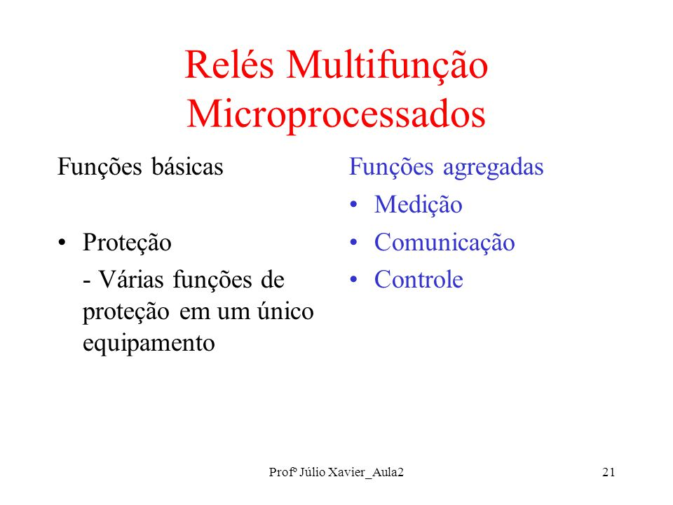 Profº Júlio Xavier_Aula221 Relés Multifunção Microprocessados Funções básicas Proteção - Várias funções de proteção em um único equipamento Funções agregadas Medição Comunicação Controle