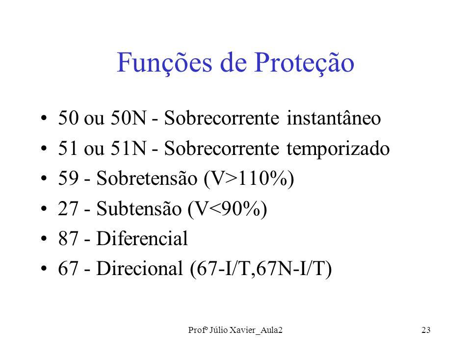 Profº Júlio Xavier_Aula223 Funções de Proteção 50 ou 50N - Sobrecorrente instantâneo 51 ou 51N - Sobrecorrente temporizado 59 - Sobretensão (V>110%) 27 - Subtensão (V<90%) 87 - Diferencial 67 - Direcional (67-I/T,67N-I/T)