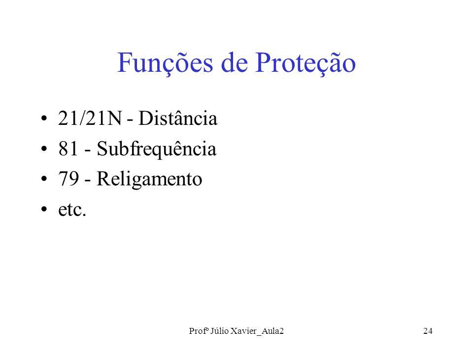 Profº Júlio Xavier_Aula224 Funções de Proteção 21/21N - Distância 81 - Subfrequência 79 - Religamento etc.